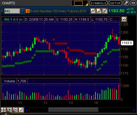 volatilitybasedtrailingstop