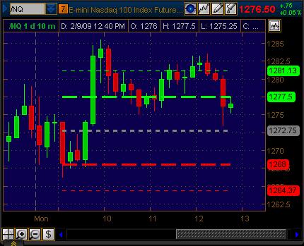 1 minute binary options indicator free brokers