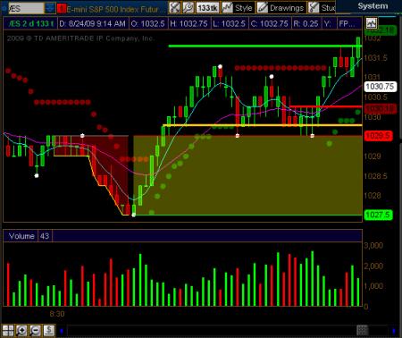 ES Trade 8-24-09