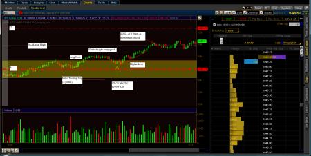 2009-10-06_ES_trade