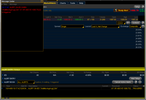 Thinkorswim Automated Trading Scripts