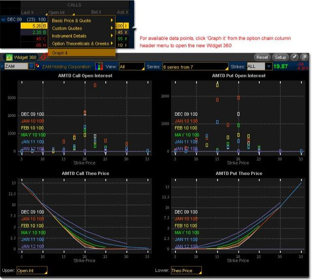how to set up bolinger bands interactive brokers